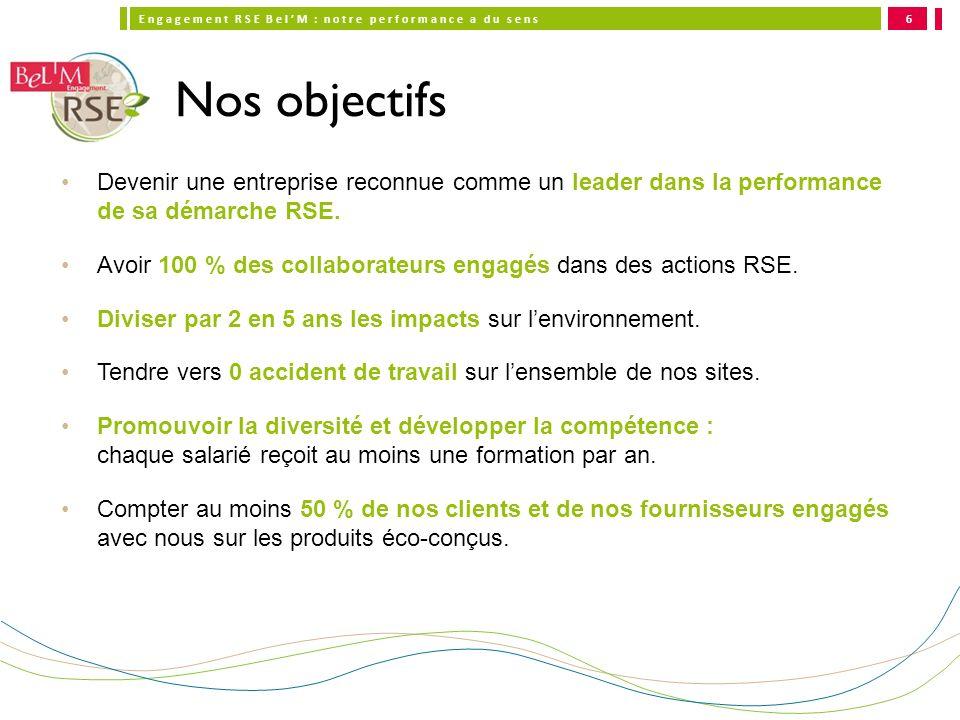 Nos objectifs Devenir une entreprise reconnue comme un leader dans la performance de sa démarche RSE.
