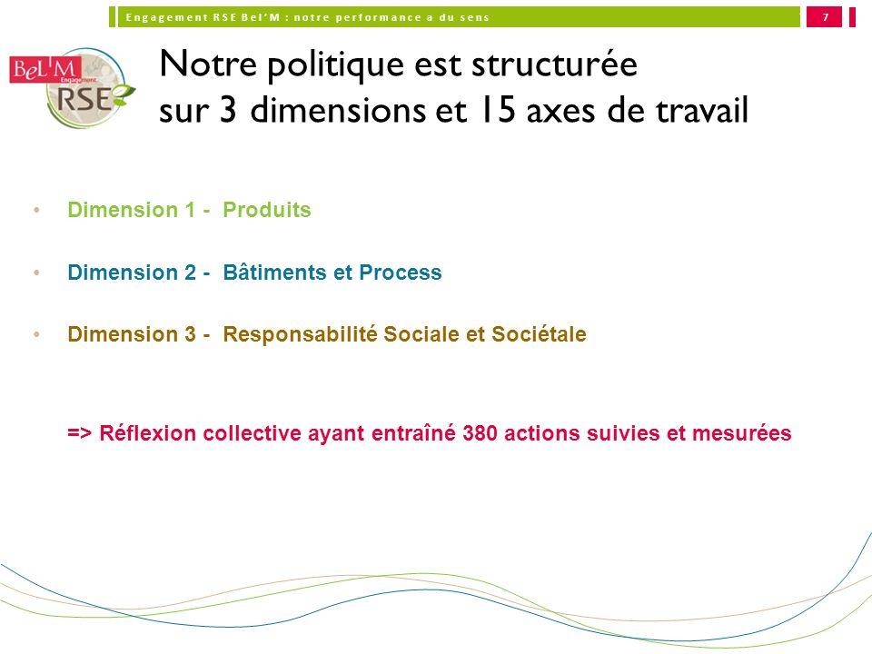 Notre politique est structurée sur 3 dimensions et 15 axes de travail