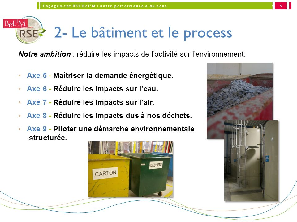 2- Le bâtiment et le process
