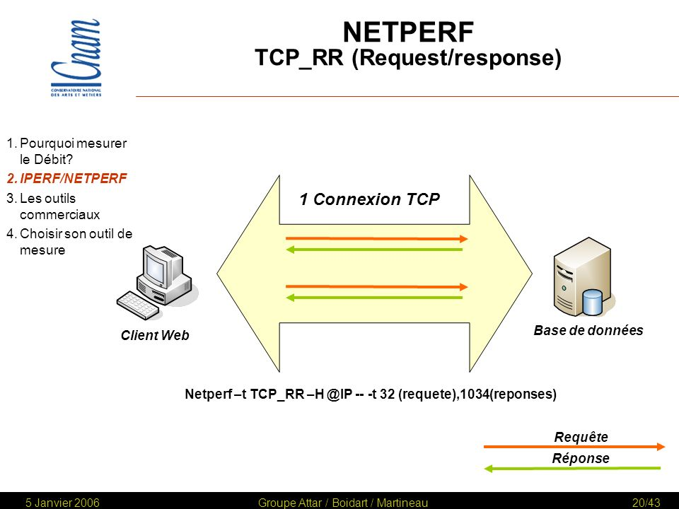 NETPERF TCP_RR (Request/response)