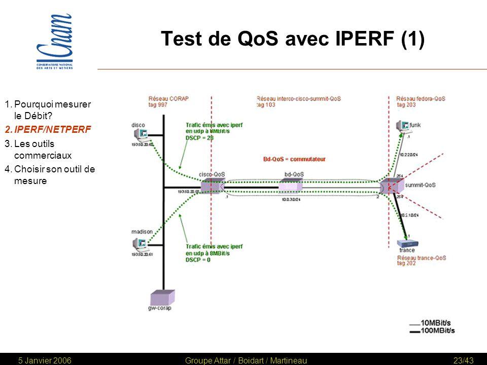 Test de QoS avec IPERF (1)