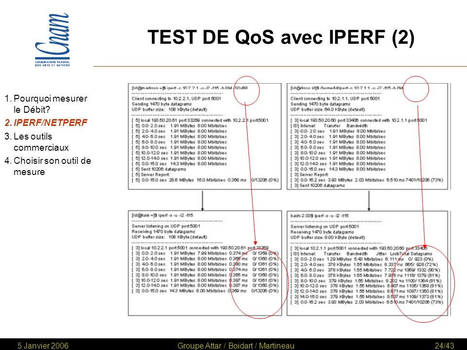 TEST DE QoS avec IPERF (2)