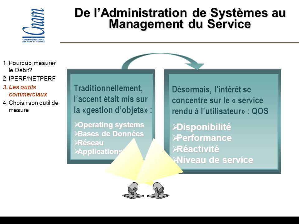De l'Administration de Systèmes au Management du Service