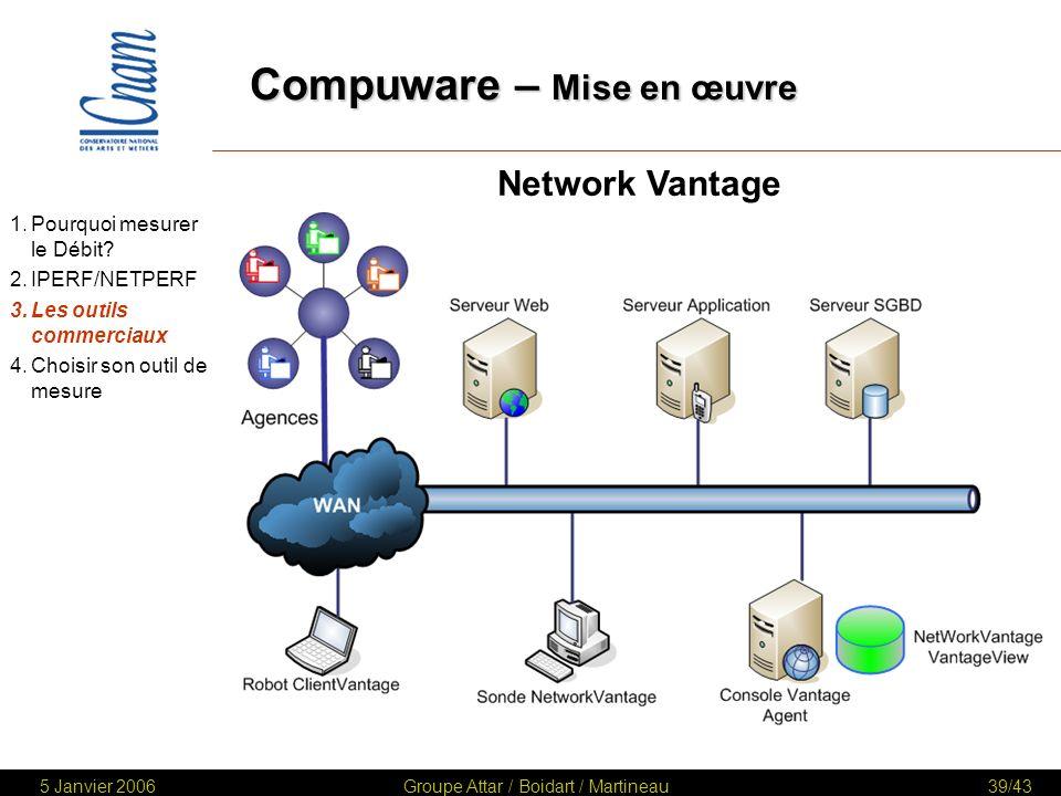 Compuware – Mise en œuvre