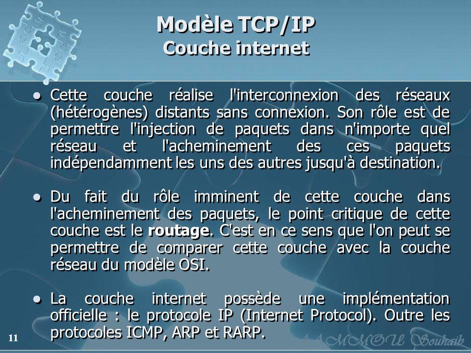 Modèle TCP/IP Couche internet