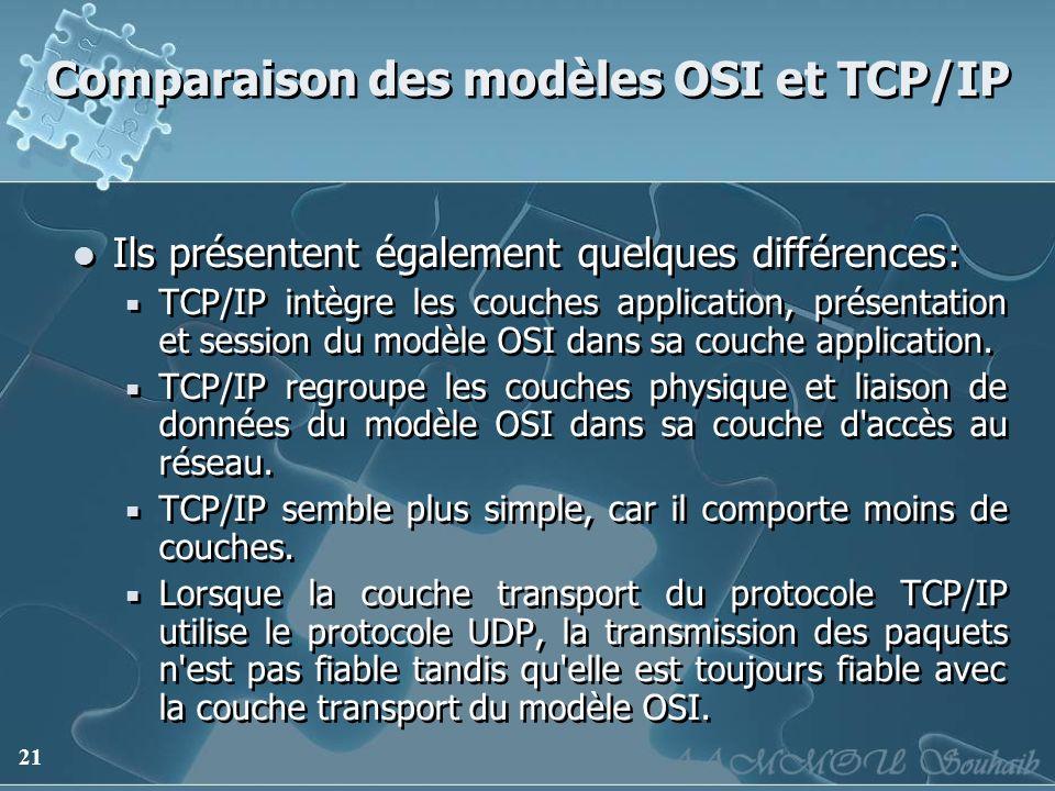 Comparaison des modèles OSI et TCP/IP