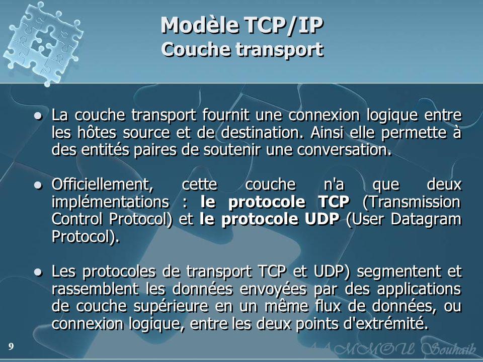 Modèle TCP/IP Couche transport