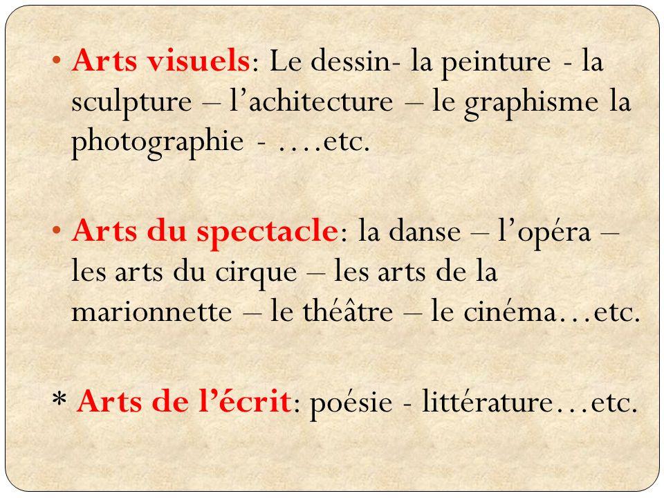 Arts visuels: Le dessin- la peinture - la sculpture – l'achitecture – le graphisme la photographie - ….etc.