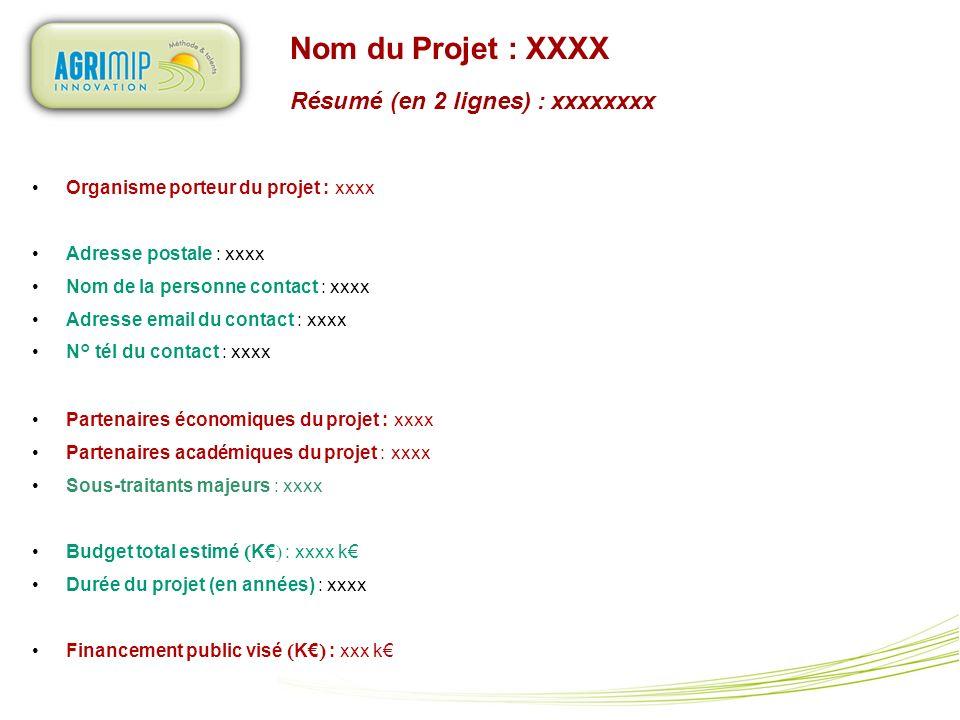 Nom du Projet : XXXX Résumé (en 2 lignes) : xxxxxxxx