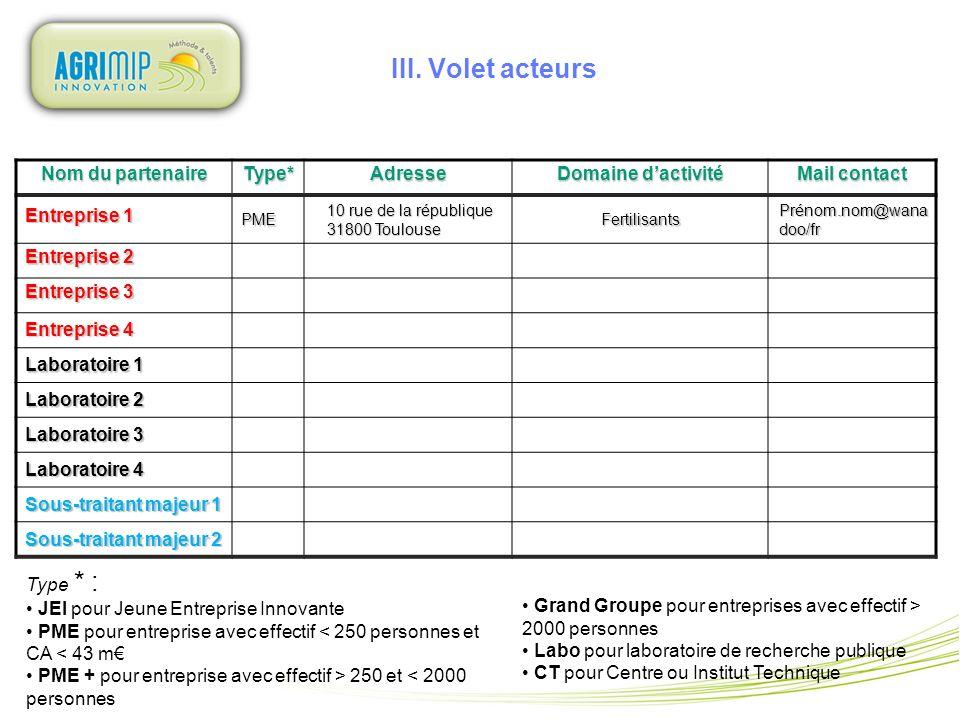 III. Volet acteurs Nom du partenaire Type* Adresse Domaine d'activité