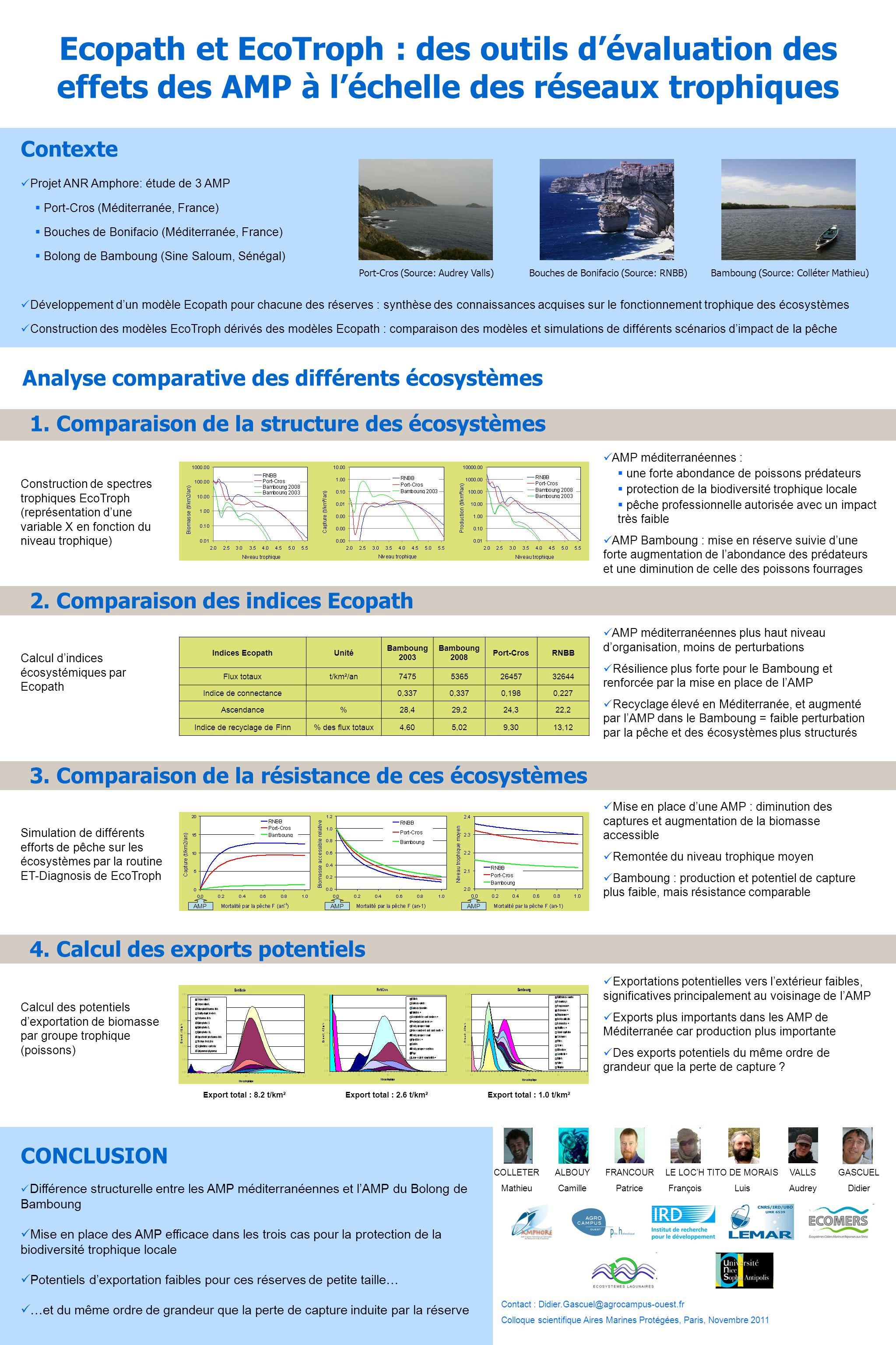 Ecopath et EcoTroph : des outils d'évaluation des effets des AMP à l'échelle des réseaux trophiques