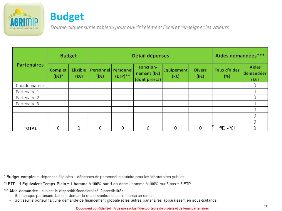 Budget Double cliquer sur le tableau pour ouvrir l'élément Excel et renseigner les valeurs. Exemple de calcul des ETP : Durée du projet = 36 mois.