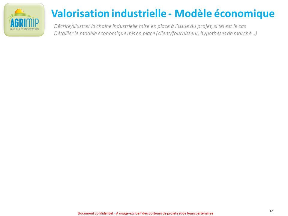 Valorisation industrielle - Modèle économique