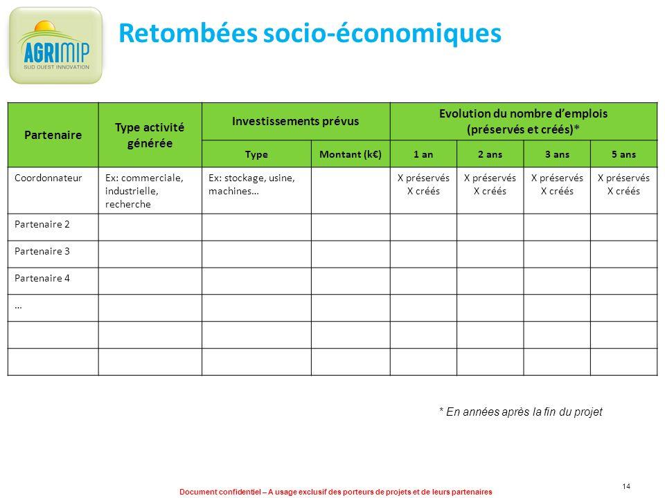 Retombées socio-économiques