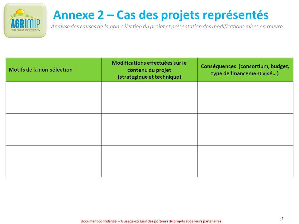 Annexe 2 – Cas des projets représentés