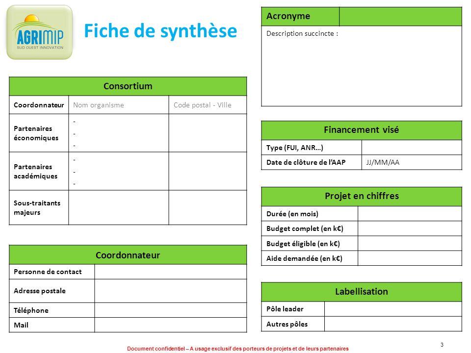 Fiche de synthèse Acronyme Consortium Financement visé
