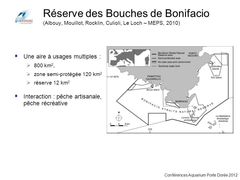Réserve des Bouches de Bonifacio (Albouy, Mouillot, Rocklin, Culioli, Le Loch – MEPS, 2010)
