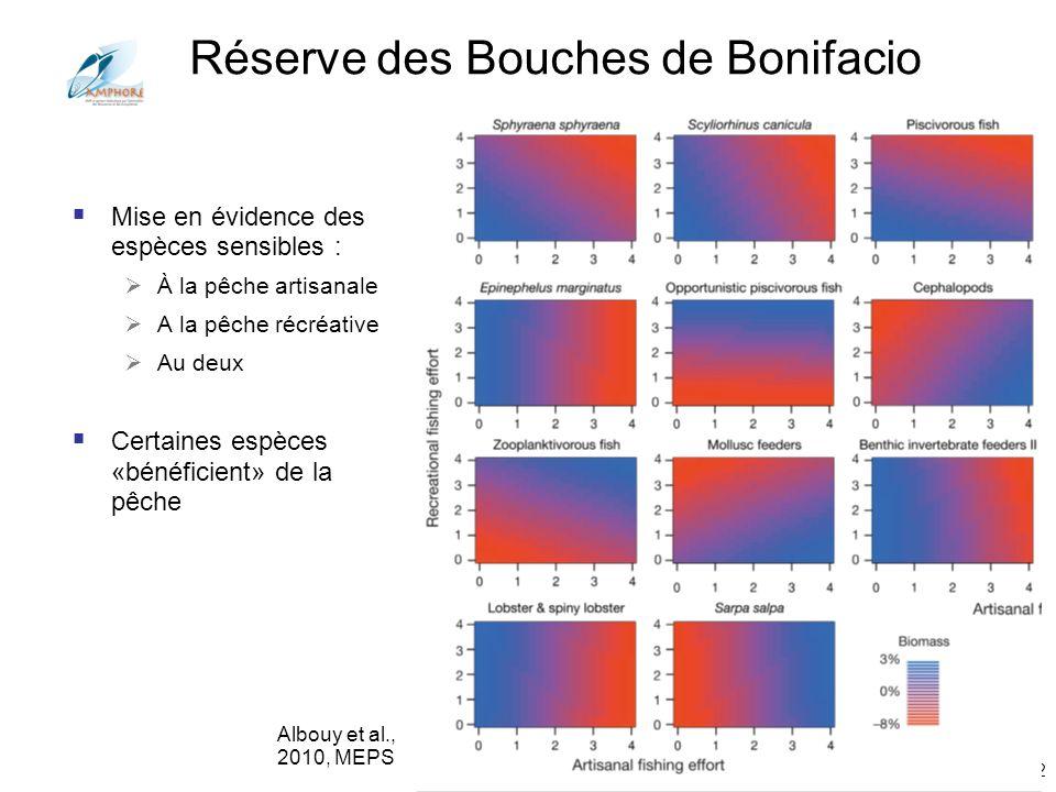 Réserve des Bouches de Bonifacio