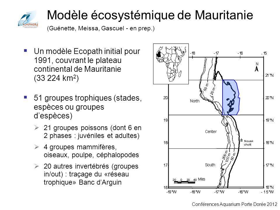 Modèle écosystémique de Mauritanie (Guénette, Meissa, Gascuel - en prep.)