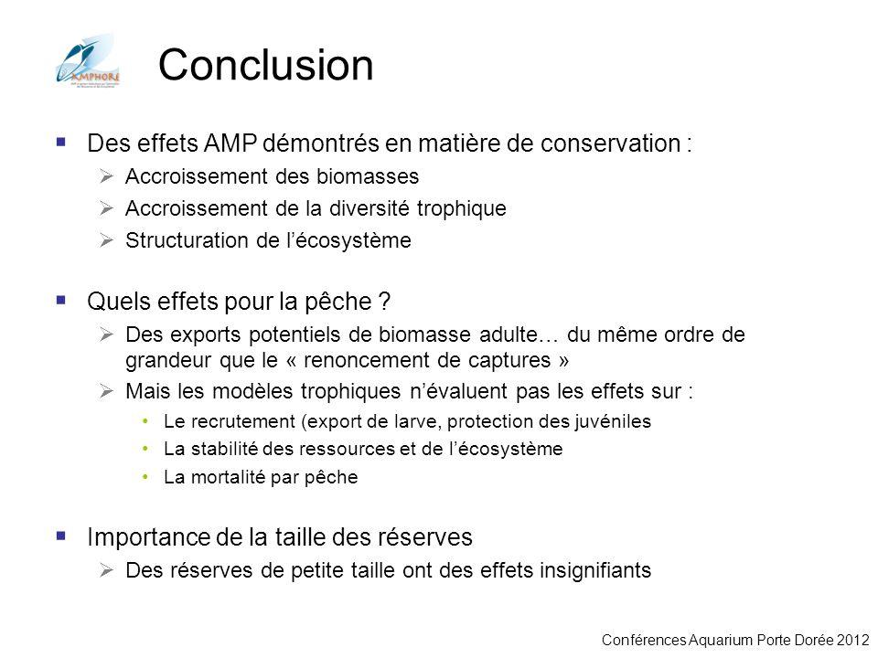 Conclusion Des effets AMP démontrés en matière de conservation :