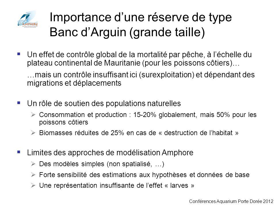 Importance d'une réserve de type Banc d'Arguin (grande taille)