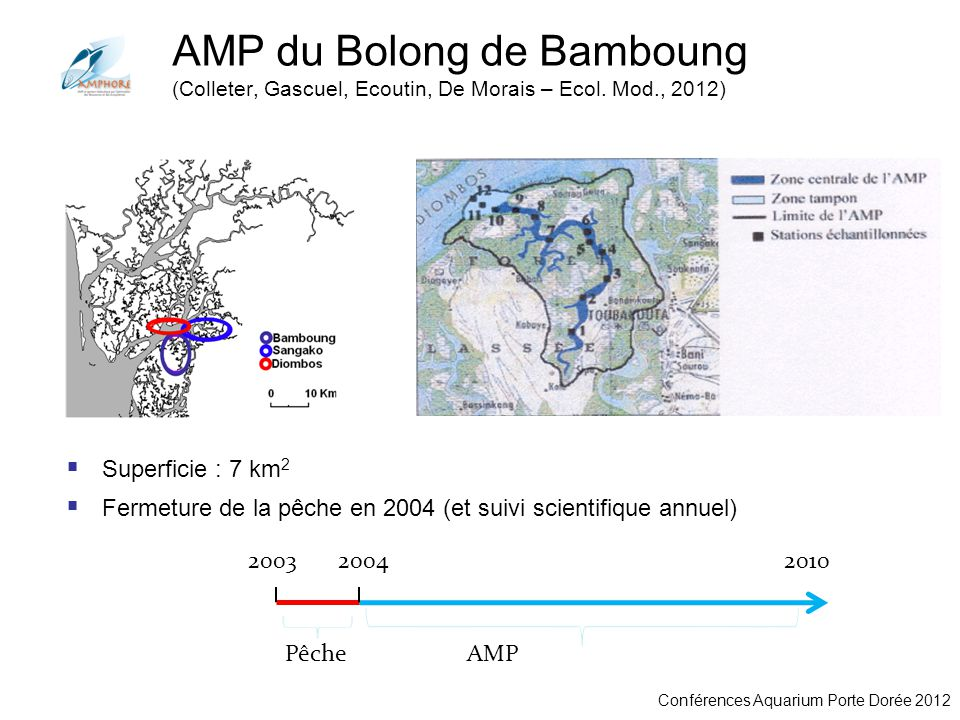 AMP du Bolong de Bamboung (Colleter, Gascuel, Ecoutin, De Morais – Ecol. Mod., 2012)