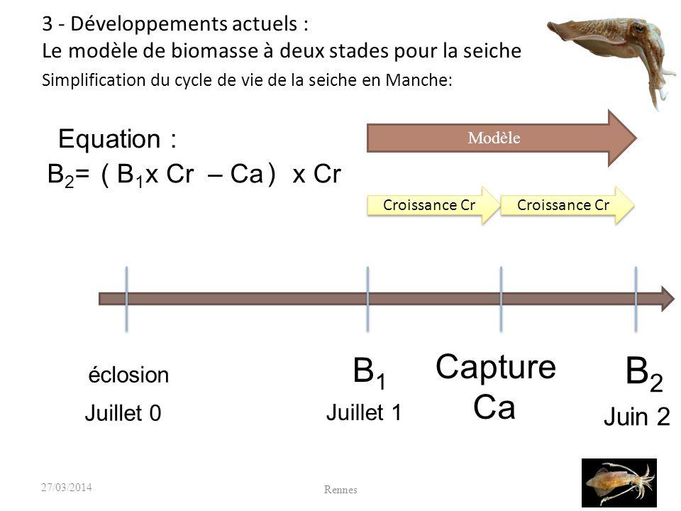 éclosion B1 B2 Juin 2 Capture Juillet 0 Juillet 1 Ca Equation : B2= (