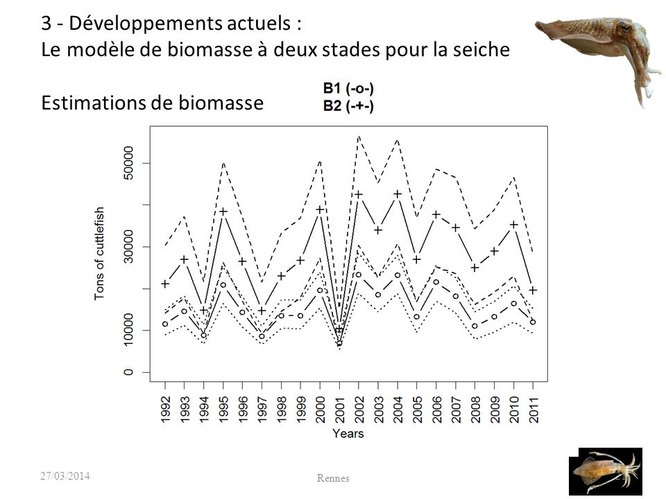 Estimations de biomasse