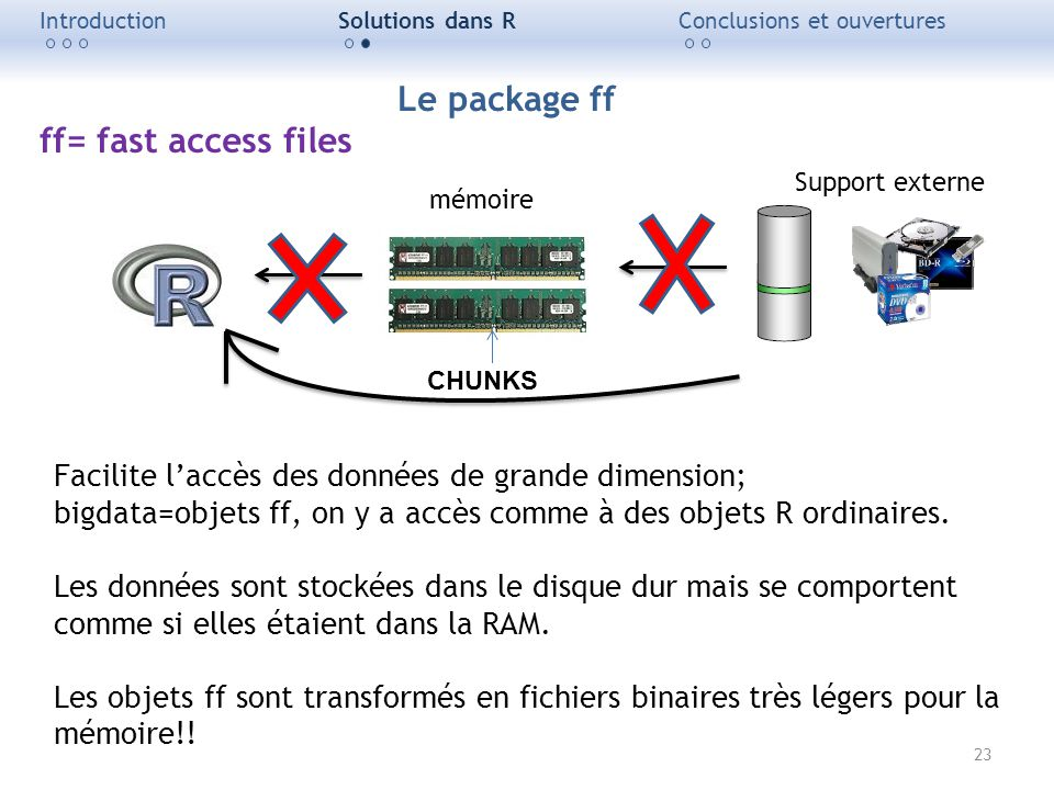 Le package ff ff= fast access files