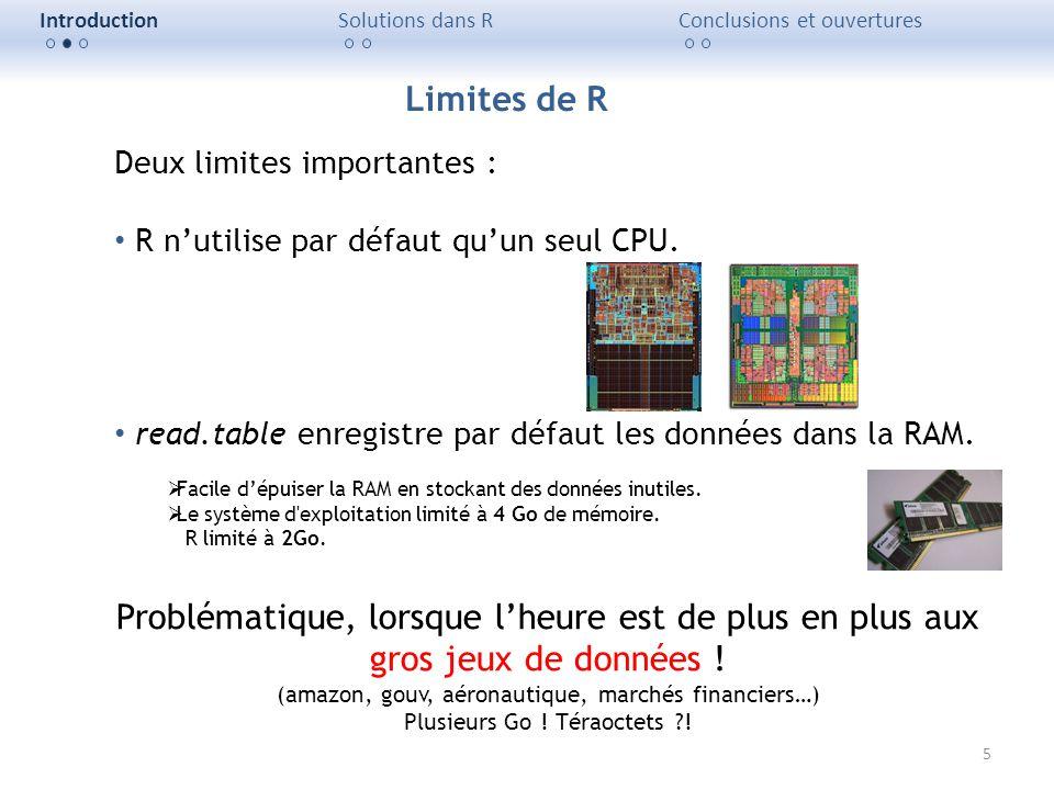 Introduction Solutions dans R. Conclusions et ouvertures. Limites de R. Deux limites importantes :