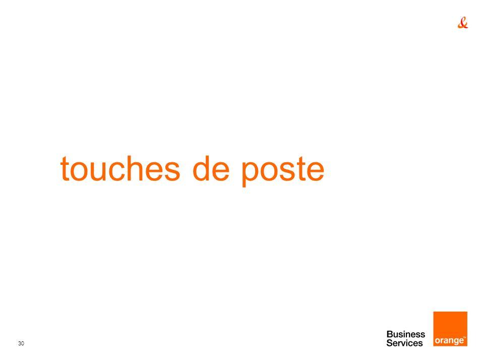 touches de poste titre de la presentation
