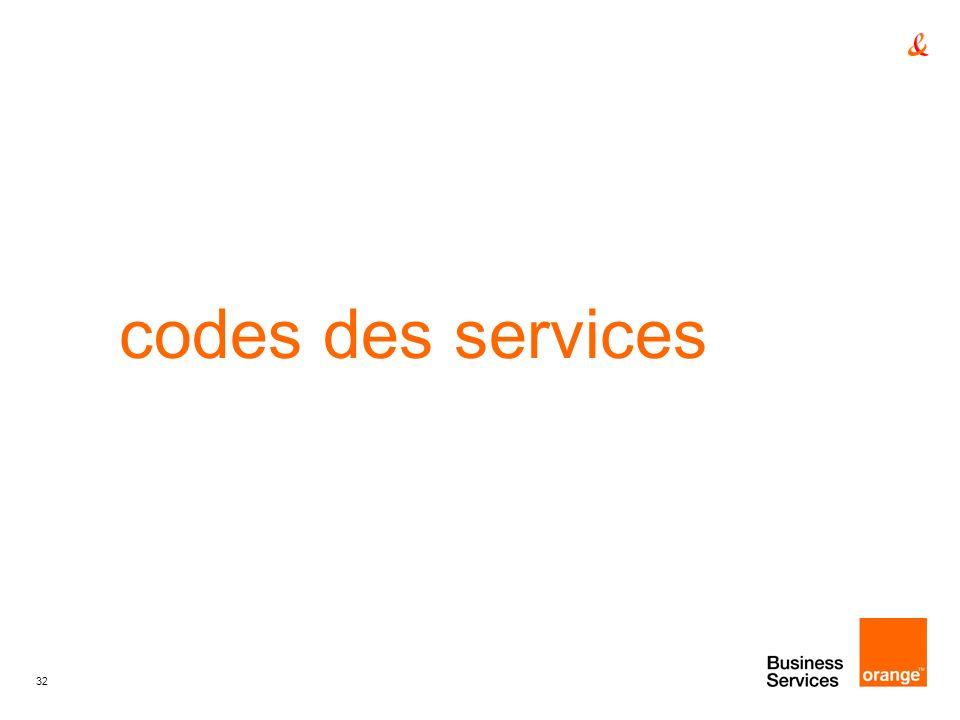 codes des services titre de la presentation