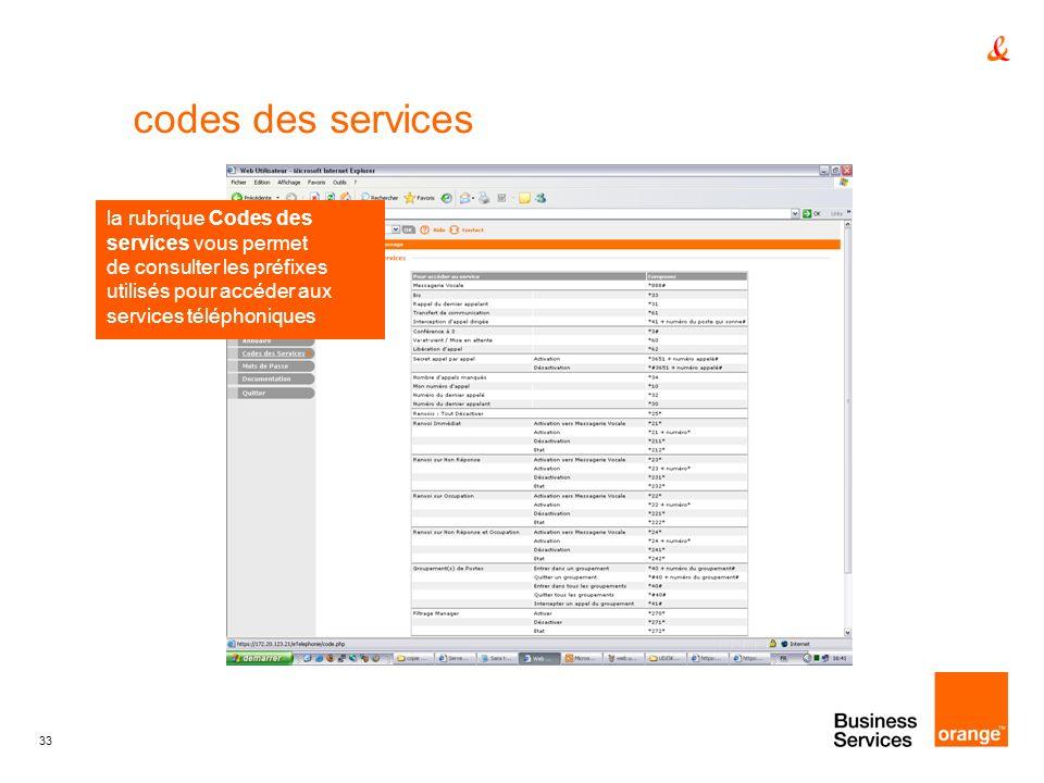 codes des services la rubrique Codes des services vous permet de consulter les préfixes utilisés pour accéder aux services téléphoniques.