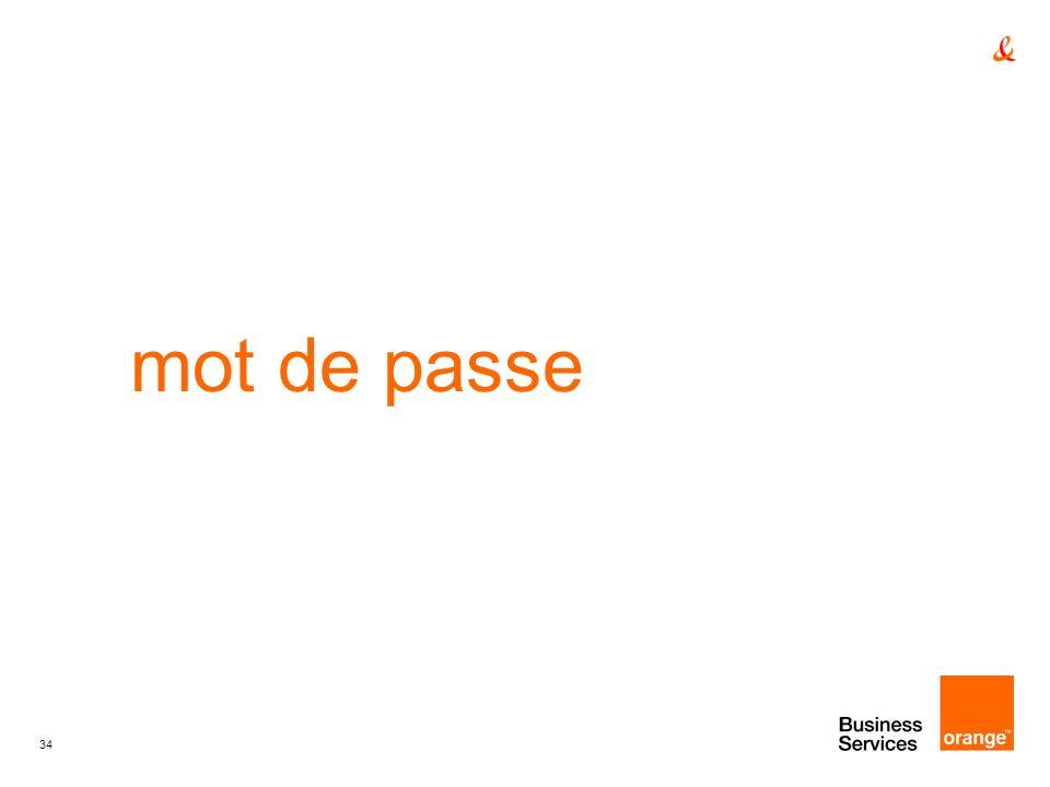 mot de passe titre de la presentation