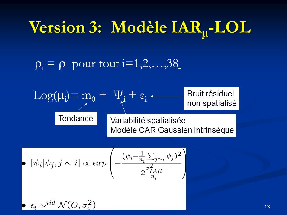 Version 3: Modèle IAR-LOL