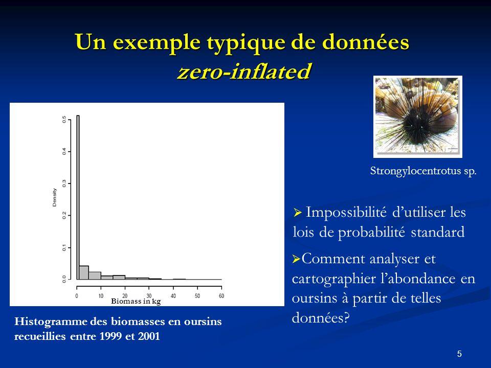 Un exemple typique de données zero-inflated