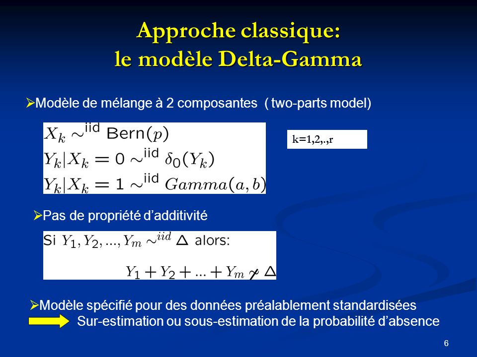 Approche classique: le modèle Delta-Gamma