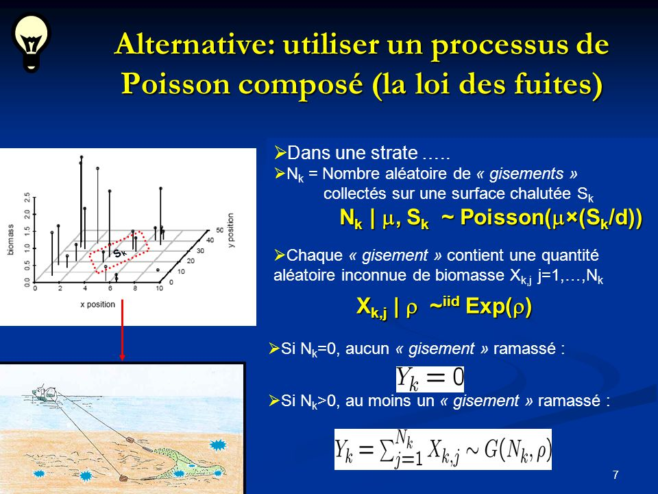 Alternative: utiliser un processus de Poisson composé (la loi des fuites)