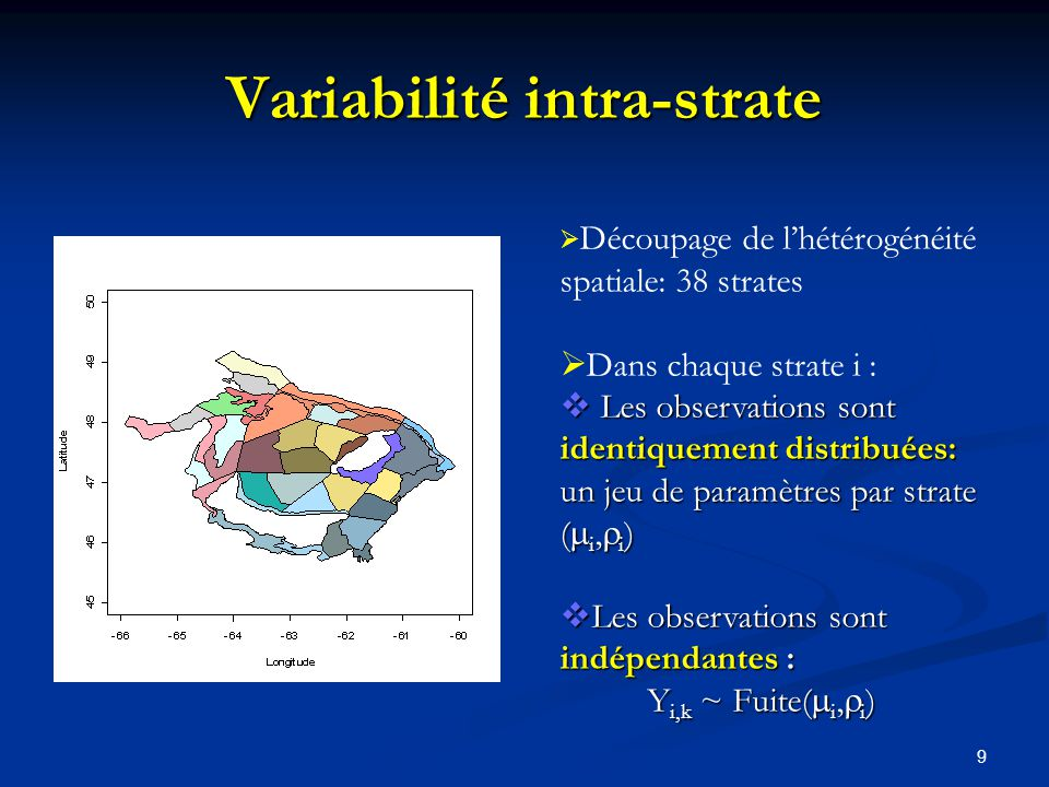 Variabilité intra-strate
