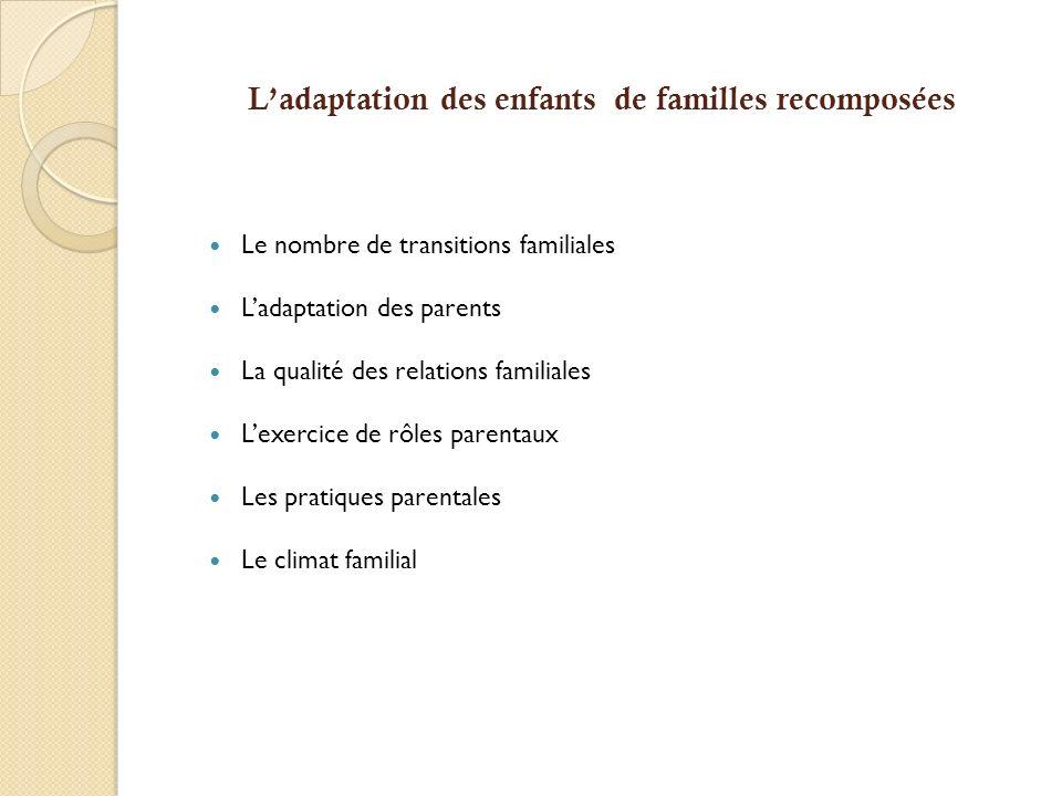 L'adaptation des enfants de familles recomposées