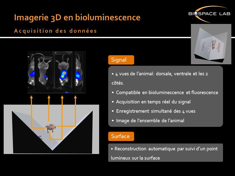 Imagerie 3D en bioluminescence Acquisition des données