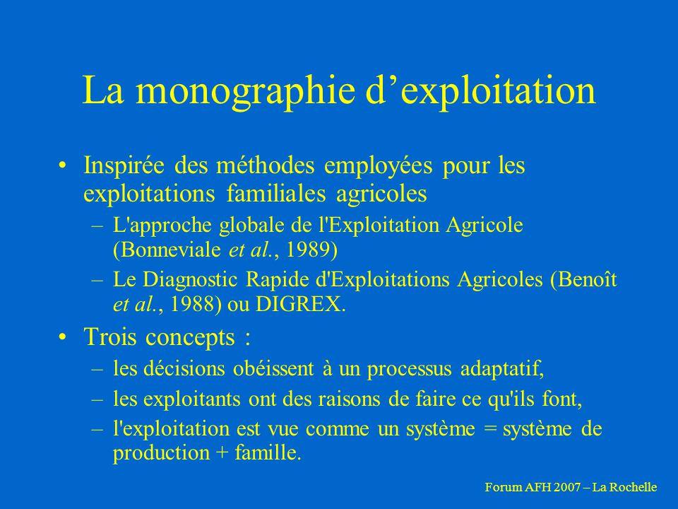 La monographie d'exploitation