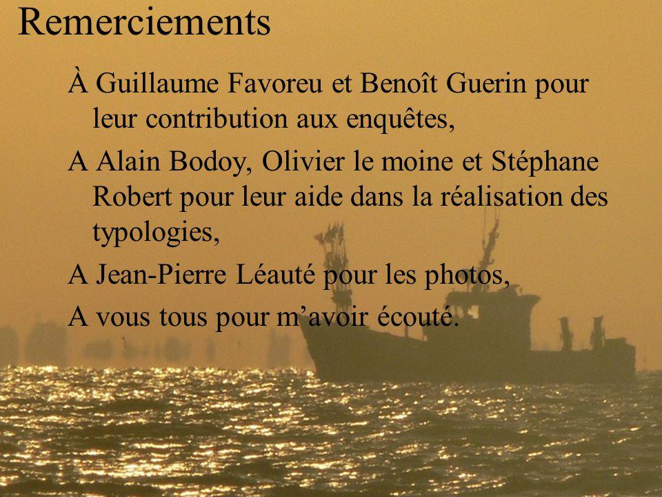 Remerciements À Guillaume Favoreu et Benoît Guerin pour leur contribution aux enquêtes,