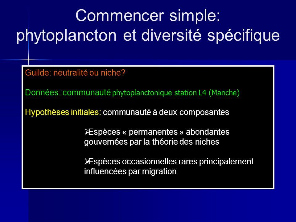 Commencer simple: phytoplancton et diversité spécifique