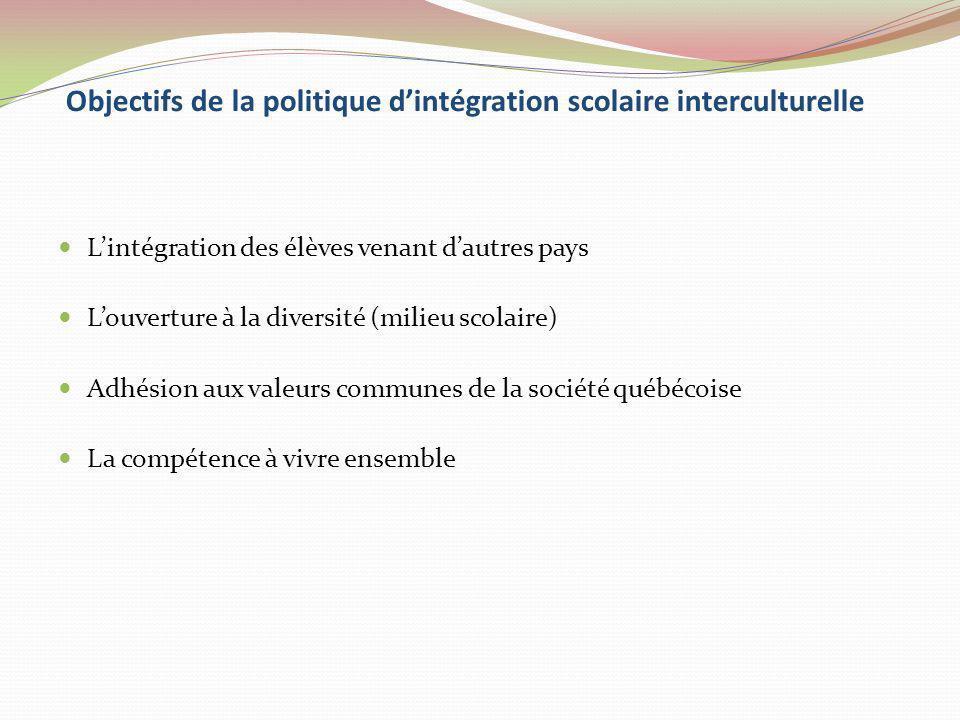 Objectifs de la politique d'intégration scolaire interculturelle