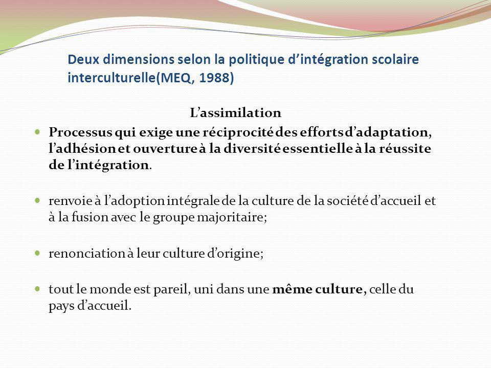 Deux dimensions selon la politique d'intégration scolaire interculturelle(MEQ, 1988)