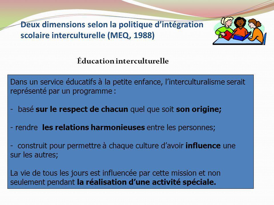 Éducation interculturelle