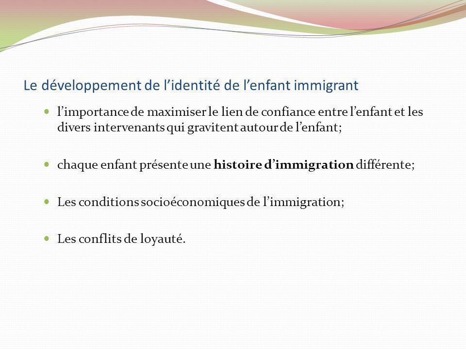 Le développement de l'identité de l'enfant immigrant