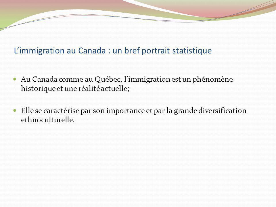 L'immigration au Canada : un bref portrait statistique