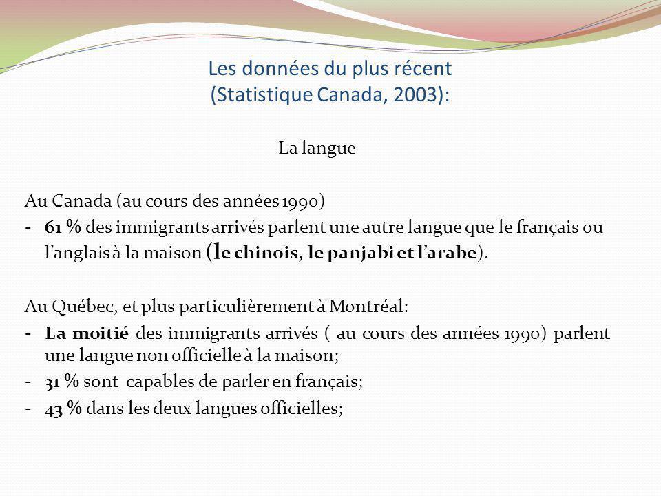 Les données du plus récent (Statistique Canada, 2003):